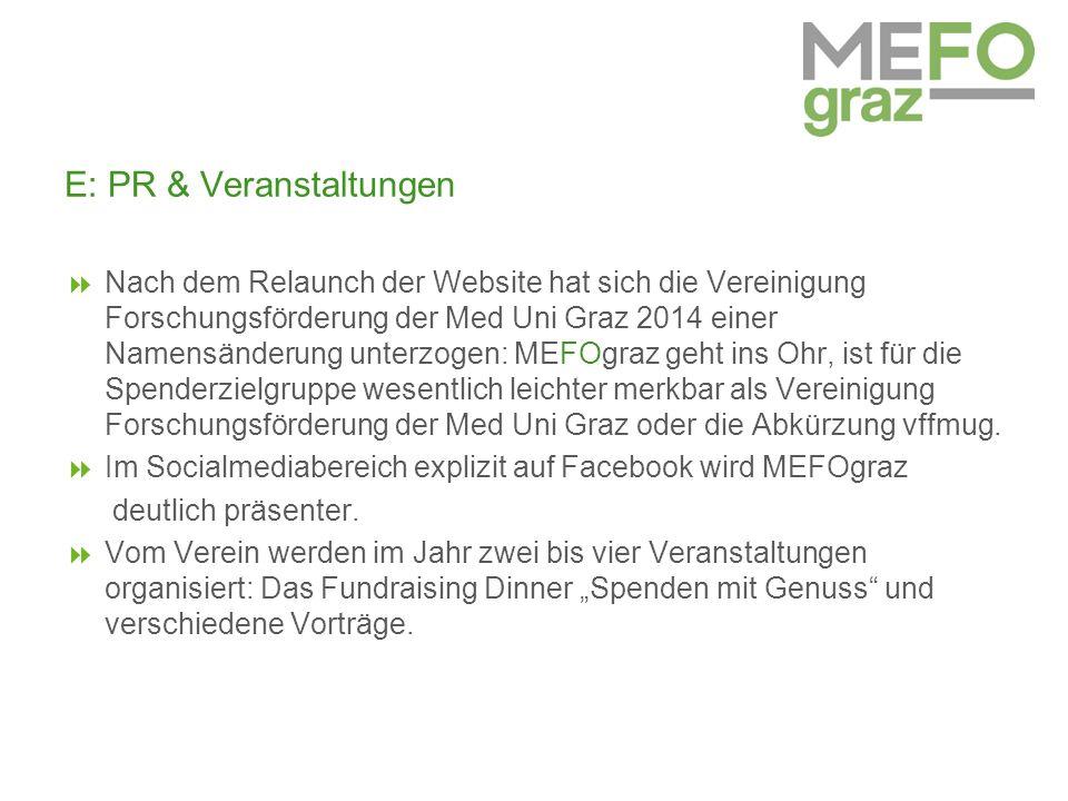 E: PR & Veranstaltungen  Nach dem Relaunch der Website hat sich die Vereinigung Forschungsförderung der Med Uni Graz 2014 einer Namensänderung unterzogen: MEFOgraz geht ins Ohr, ist für die Spenderzielgruppe wesentlich leichter merkbar als Vereinigung Forschungsförderung der Med Uni Graz oder die Abkürzung vffmug.