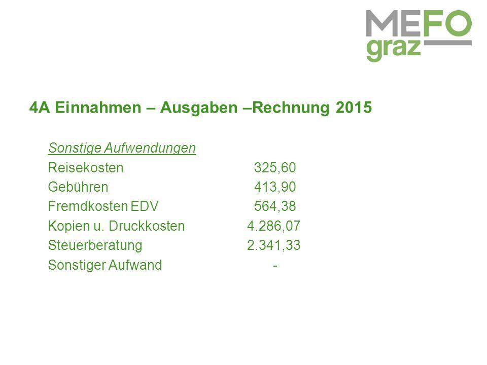 4A Einnahmen – Ausgaben –Rechnung 2015 Sonstige Aufwendungen Reisekosten 325,60 Gebühren 413,90 Fremdkosten EDV 564,38 Kopien u.