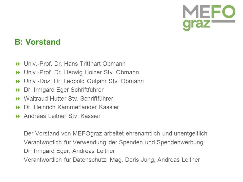 B: Vorstand  Univ.-Prof. Dr. Hans Tritthart Obmann  Univ.-Prof.