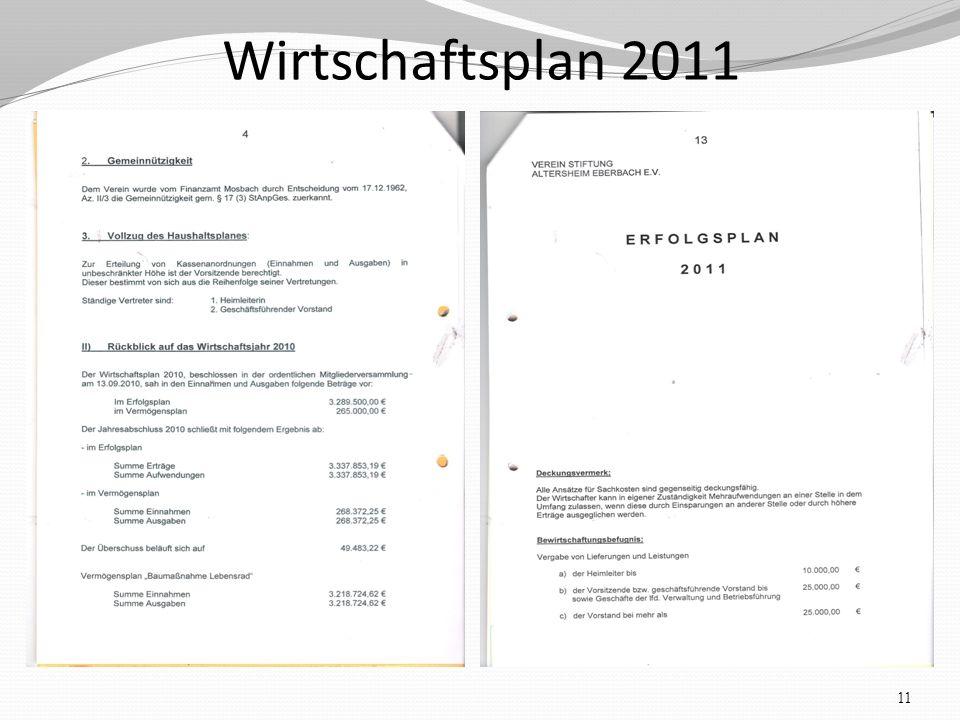 Wirtschaftsplan 2011 11