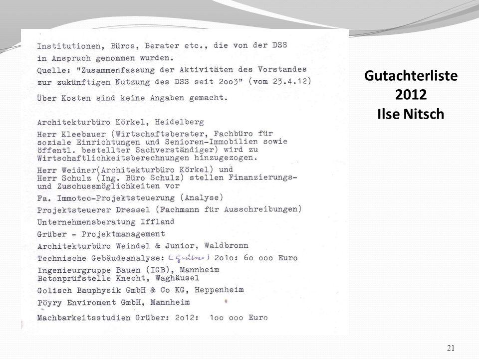 21 Gutachterliste 2012 Ilse Nitsch..