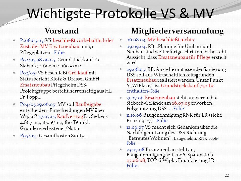 Wichtigste Protokolle VS & MV VorstandMitgliederversammlung P..08.05.03: VS beschließt vorbehaltlich der Zust.
