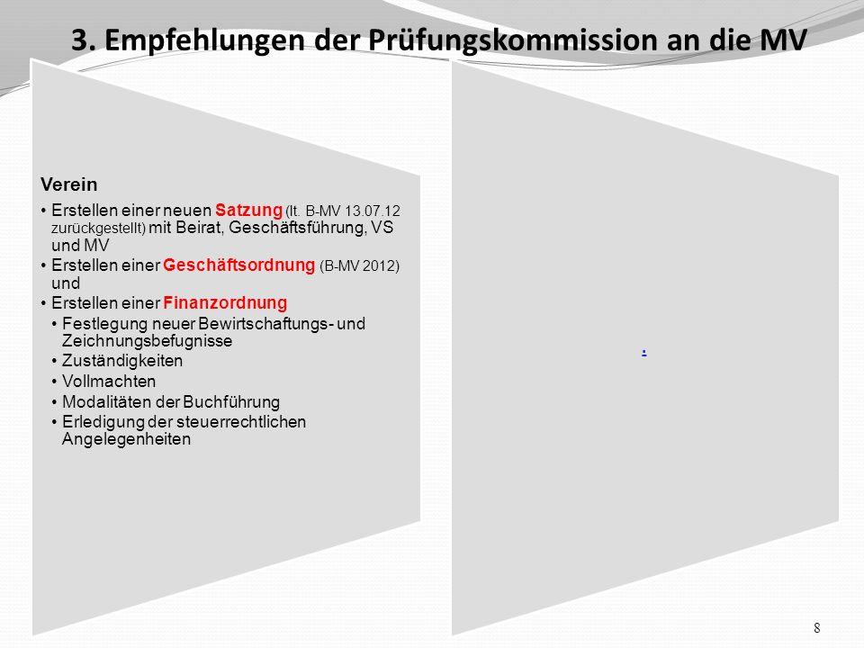 3. Empfehlungen der Prüfungskommission an die MV 8 Verein Erstellen einer neuen Satzung (lt.