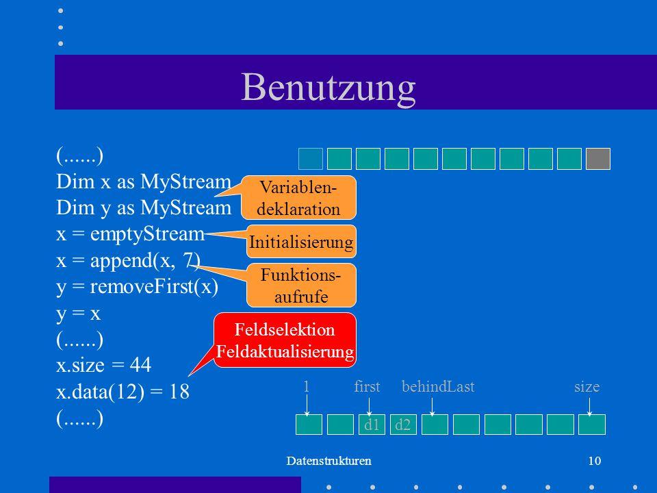 Datenstrukturen10 Benutzung (......) Dim x as MyStream Dim y as MyStream x = emptyStream x = append(x, 7) y = removeFirst(x) y = x (......) x.size = 44 x.data(12) = 18 (......) Variablen- deklaration Initialisierung Funktions- aufrufe Feldselektion Feldaktualisierung d1d2 firstbehindLastsize1