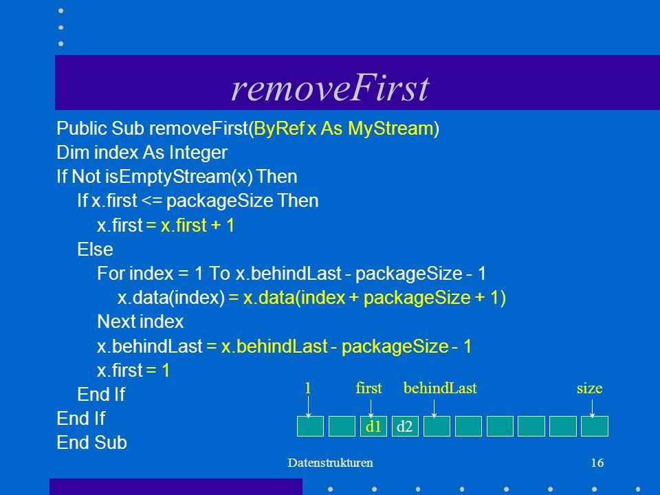 Datenstrukturen16 removeFirst Public Sub removeFirst(ByRef x As MyStream) Dim index As Integer If Not isEmptyStream(x) Then If x.first <= packageSize Then x.first = x.first + 1 Else For index = 1 To x.behindLast - packageSize - 1 x.data(index) = x.data(index + packageSize + 1) Next index x.behindLast = x.behindLast - packageSize - 1 x.first = 1 End If End Sub d1d2 firstbehindLastsize1