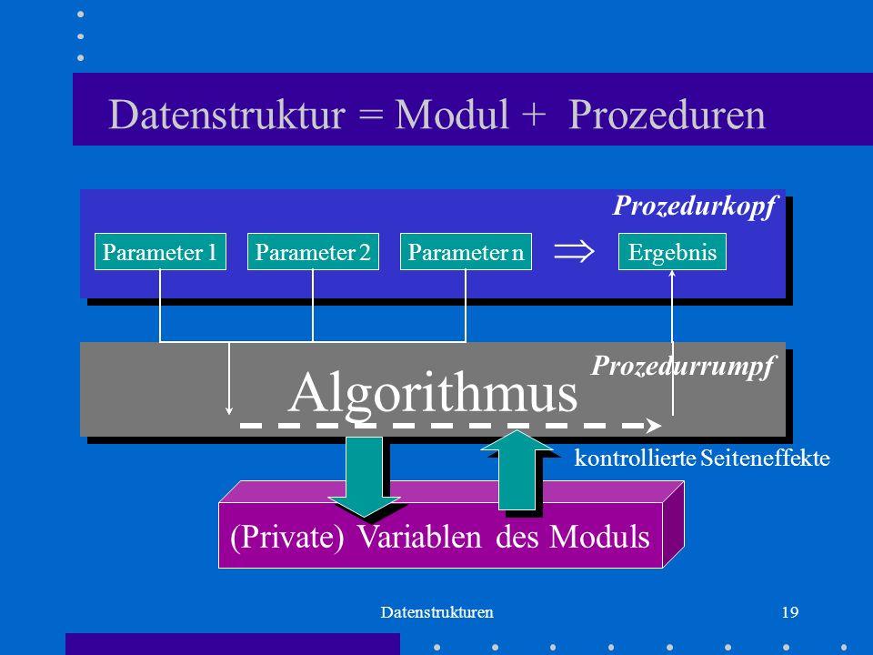 Datenstrukturen19 Datenstruktur = Modul + Prozeduren Parameter 1Parameter 2Parameter n  Ergebnis Prozedurkopf Algorithmus Prozedurrumpf (Private) Variablen des Moduls kontrollierte Seiteneffekte