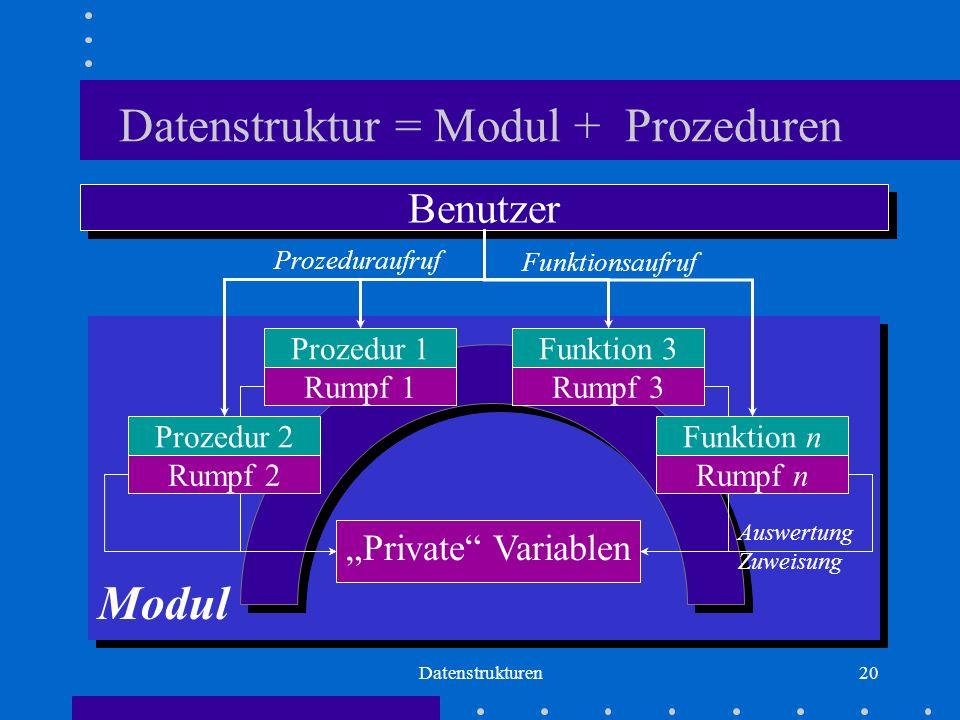 """Datenstrukturen20 Datenstruktur = Modul + Prozeduren Benutzer Prozedur 1 Rumpf 1 Prozedur 2 Rumpf 2 Funktion 3 Rumpf 3 Funktion n Rumpf n """"Private Variablen Auswertung Zuweisung Modul Prozeduraufruf Funktionsaufruf"""