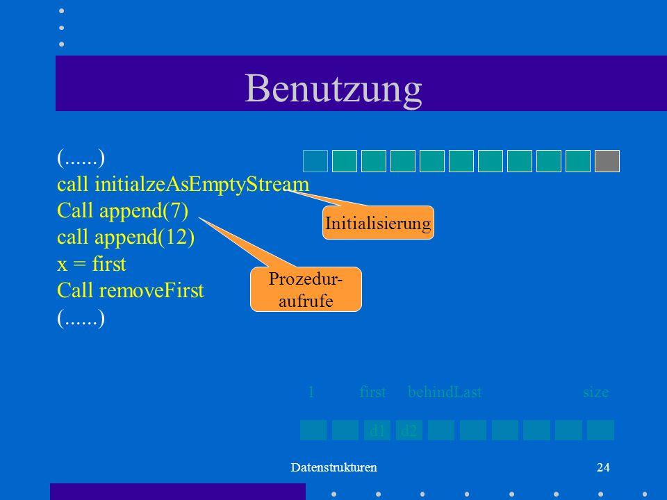 Datenstrukturen24 Benutzung (......) call initialzeAsEmptyStream Call append(7) call append(12) x = first Call removeFirst (......) Initialisierung Prozedur- aufrufe d1d2 firstbehindLastsize1