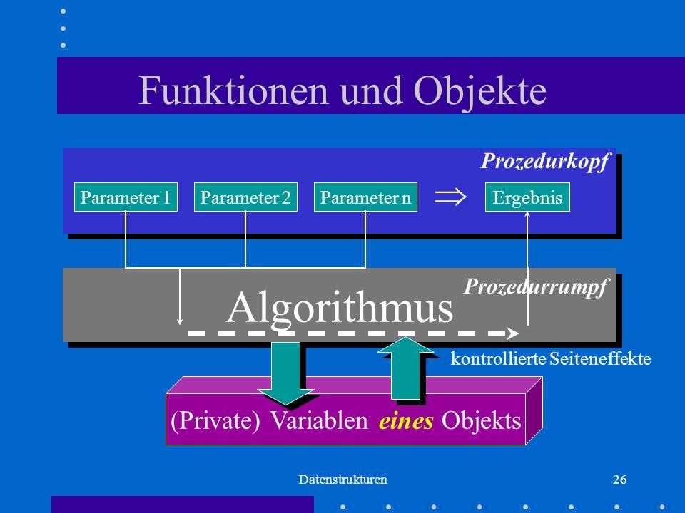 Datenstrukturen26 Funktionen und Objekte Parameter 1Parameter 2Parameter n  Ergebnis Prozedurkopf Algorithmus Prozedurrumpf (Private) Variablen eines Objekts kontrollierte Seiteneffekte
