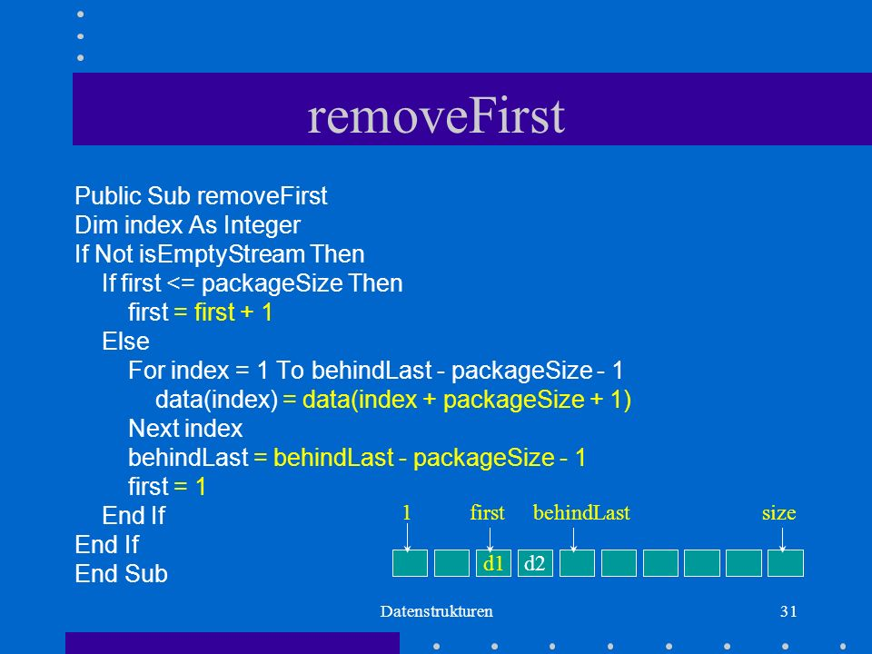 Datenstrukturen31 removeFirst Public Sub removeFirst Dim index As Integer If Not isEmptyStream Then If first <= packageSize Then first = first + 1 Else For index = 1 To behindLast - packageSize - 1 data(index) = data(index + packageSize + 1) Next index behindLast = behindLast - packageSize - 1 first = 1 End If End Sub d1d2 firstbehindLastsize1