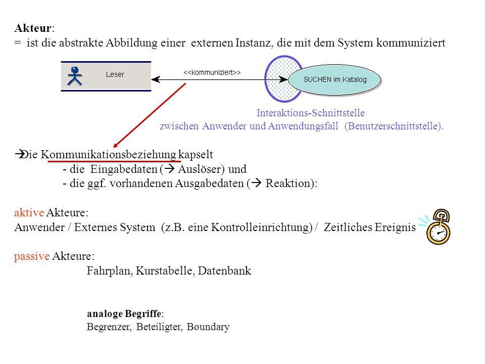 Akteur: = ist die abstrakte Abbildung einer externen Instanz, die mit dem System kommuniziert Interaktions-Schnittstelle zwischen Anwender und Anwendungsfall (Benutzerschnittstelle).