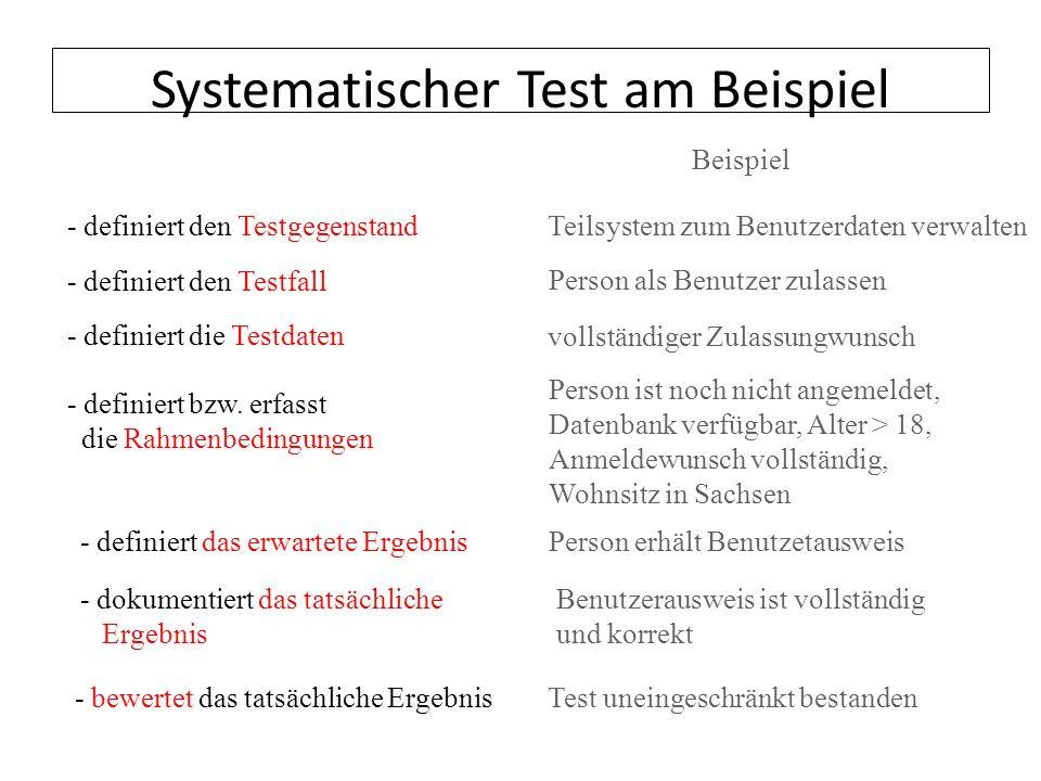 Systematischer Test am Beispiel - definiert den Testgegenstand - definiert den Testfall - definiert die Testdaten - definiert bzw.