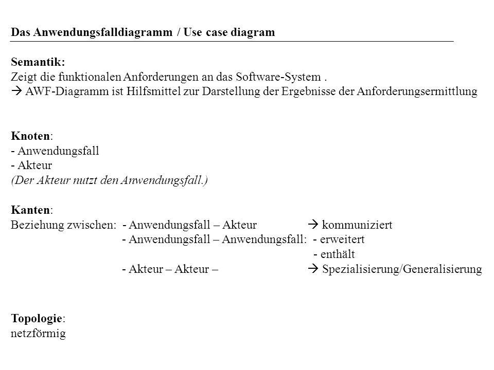 Das Anwendungsfalldiagramm / Use case diagram Semantik: Zeigt die funktionalen Anforderungen an das Software-System.