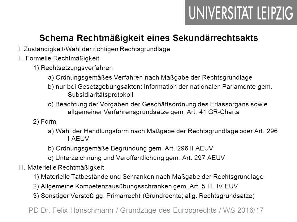Schema Rechtmäßigkeit eines Sekundärrechtsakts I.