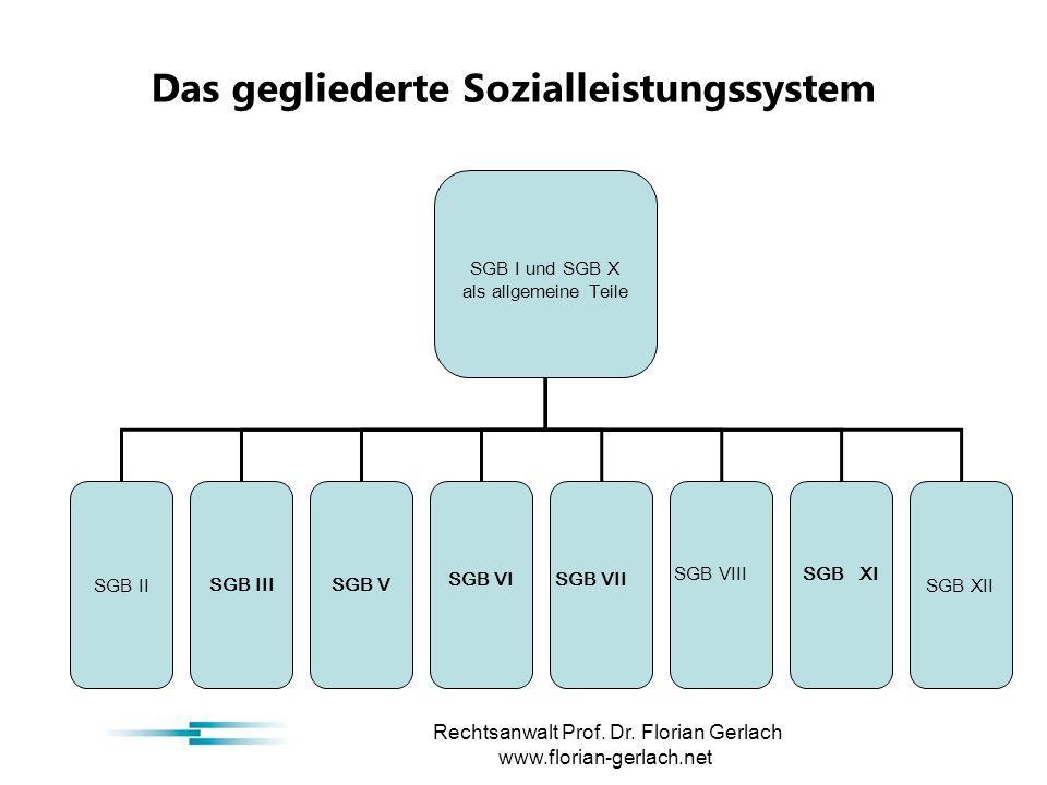 Das gegliederte Sozialleistungssystem Rechtsanwalt Prof.