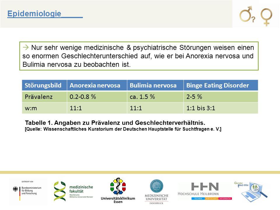 Epidemiologie_____ StörungsbildAnorexia nervosaBulimia nervosaBinge Eating Disorder Prävalenz 0.2-0.8 %ca.