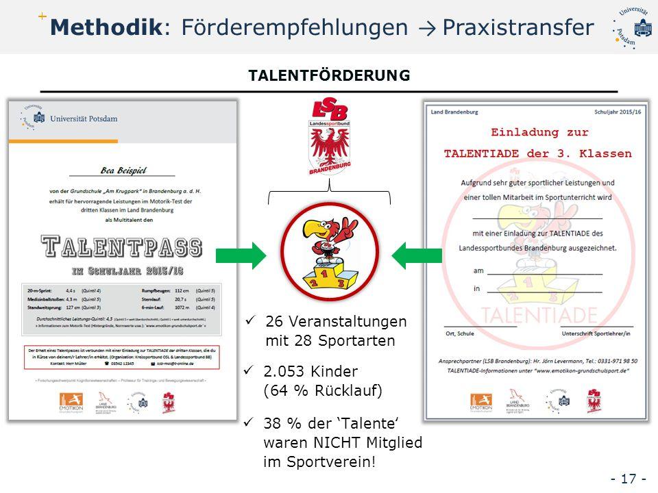 TALENTFÖRDERUNG Methodik: Förderempfehlungen → Praxistransfer 38 % der 'Talente' waren NICHT Mitglied im Sportverein.