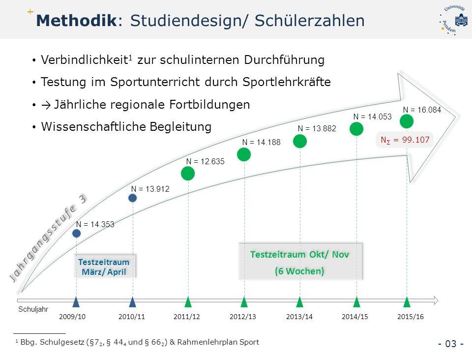 Methodik: Studiendesign/ Schülerzahlen 1 Bbg.