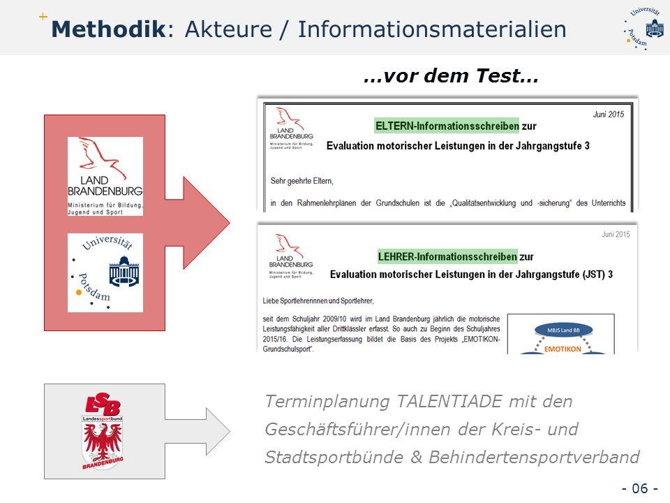 Methodik: Akteure / Informationsmaterialien …vor dem Test… Terminplanung TALENTIADE mit den Geschäftsführer/innen der Kreis- und Stadtsportbünde & Behindertensportverband - 06 -