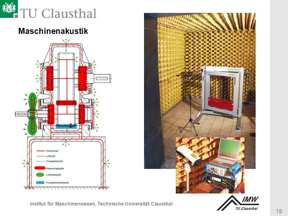 19 Institut für Maschinenwesen, Technische Universität Clausthal Maschinenakustik