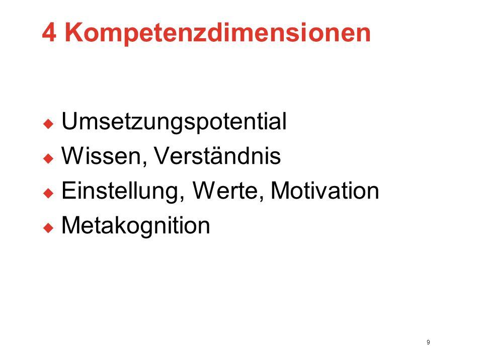 4 Kompetenzdimensionen  Umsetzungspotential  Wissen, Verständnis  Einstellung, Werte, Motivation  Metakognition 9