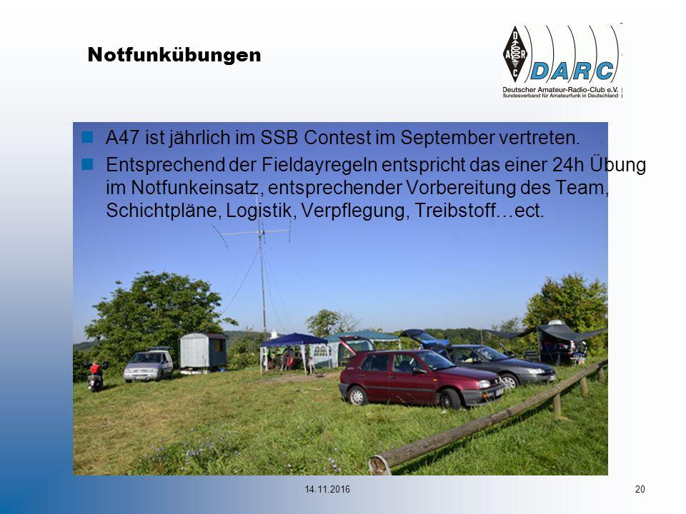 Notfunkübungen 14.11.201620 nA47 ist jährlich im SSB Contest im September vertreten.