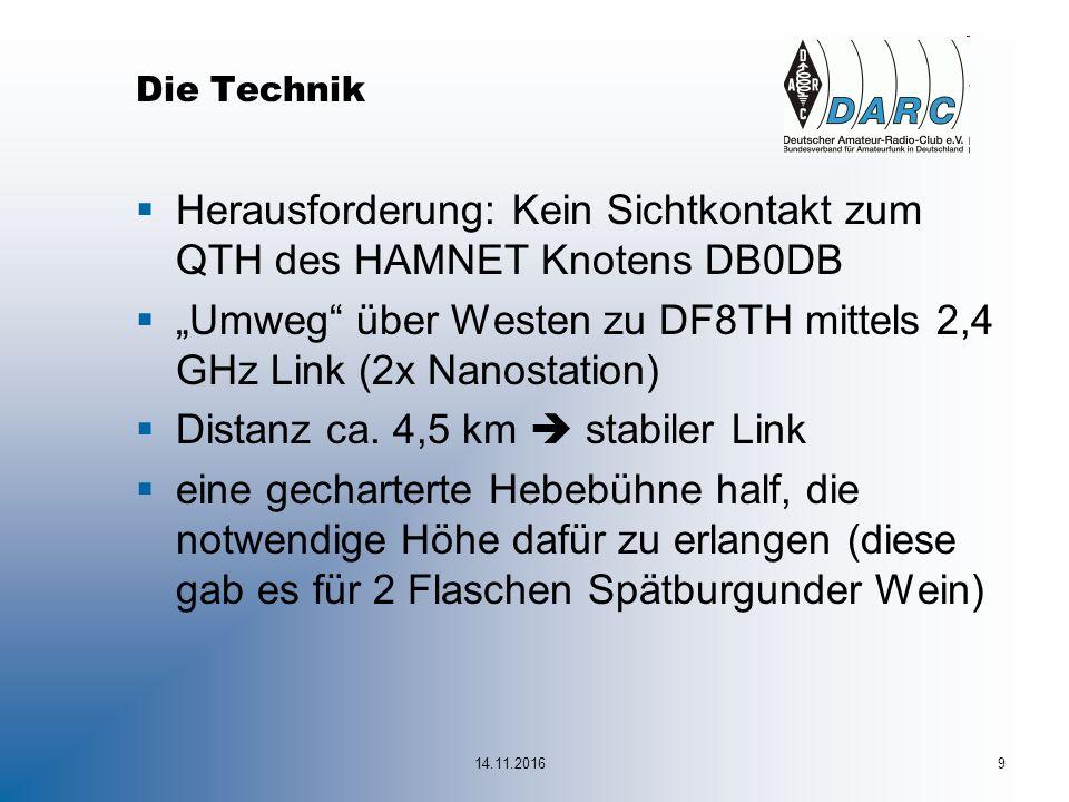 """14.11.20169 Die Technik  Herausforderung: Kein Sichtkontakt zum QTH des HAMNET Knotens DB0DB  """"Umweg über Westen zu DF8TH mittels 2,4 GHz Link (2x Nanostation)  Distanz ca."""