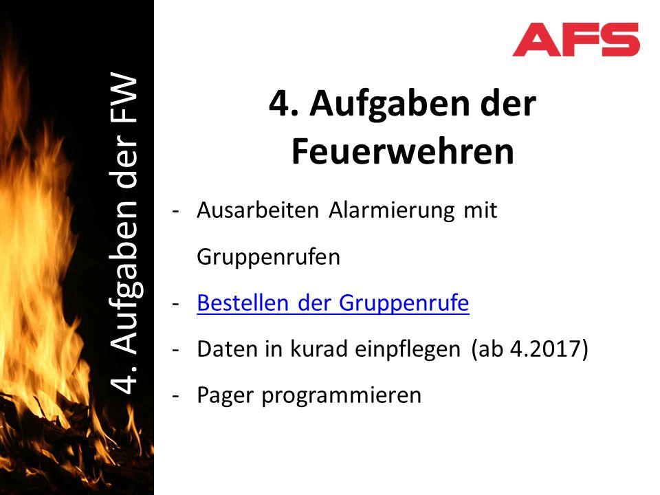 Schadenbekämpfung 4. Aufgaben der Feuerwehren 4.