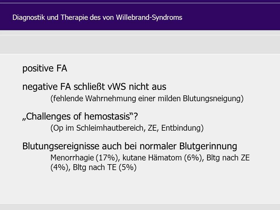 """positive FA negative FA schließt vWS nicht aus (fehlende Wahrnehmung einer milden Blutungsneigung) """"Challenges of hemostasis ."""