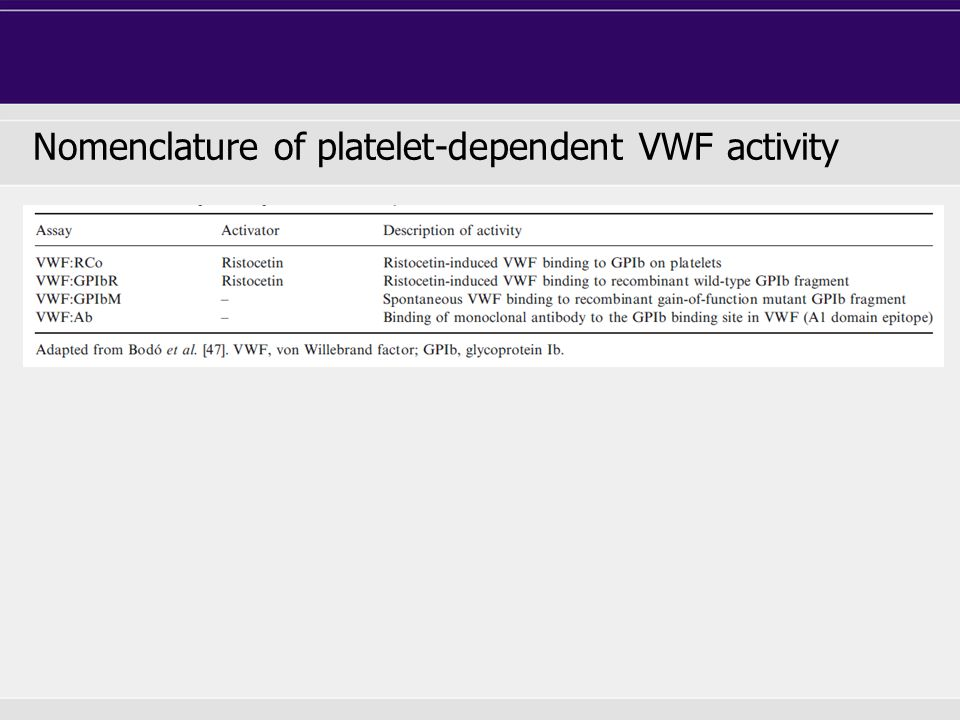 Nomenclature of platelet-dependent VWF activity