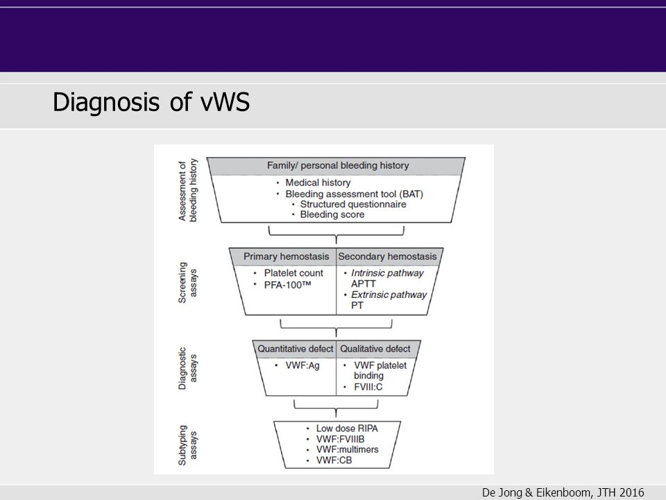 Diagnosis of vWS De Jong & Eikenboom, JTH 2016
