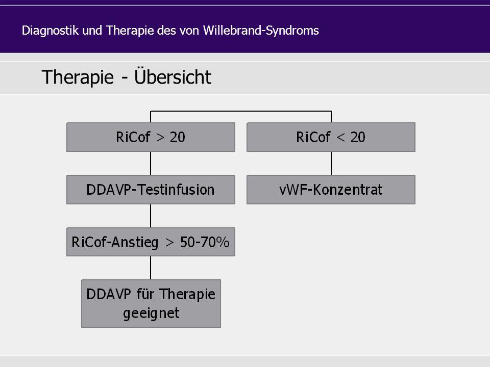 Therapie - Übersicht Diagnostik und Therapie des von Willebrand-Syndroms