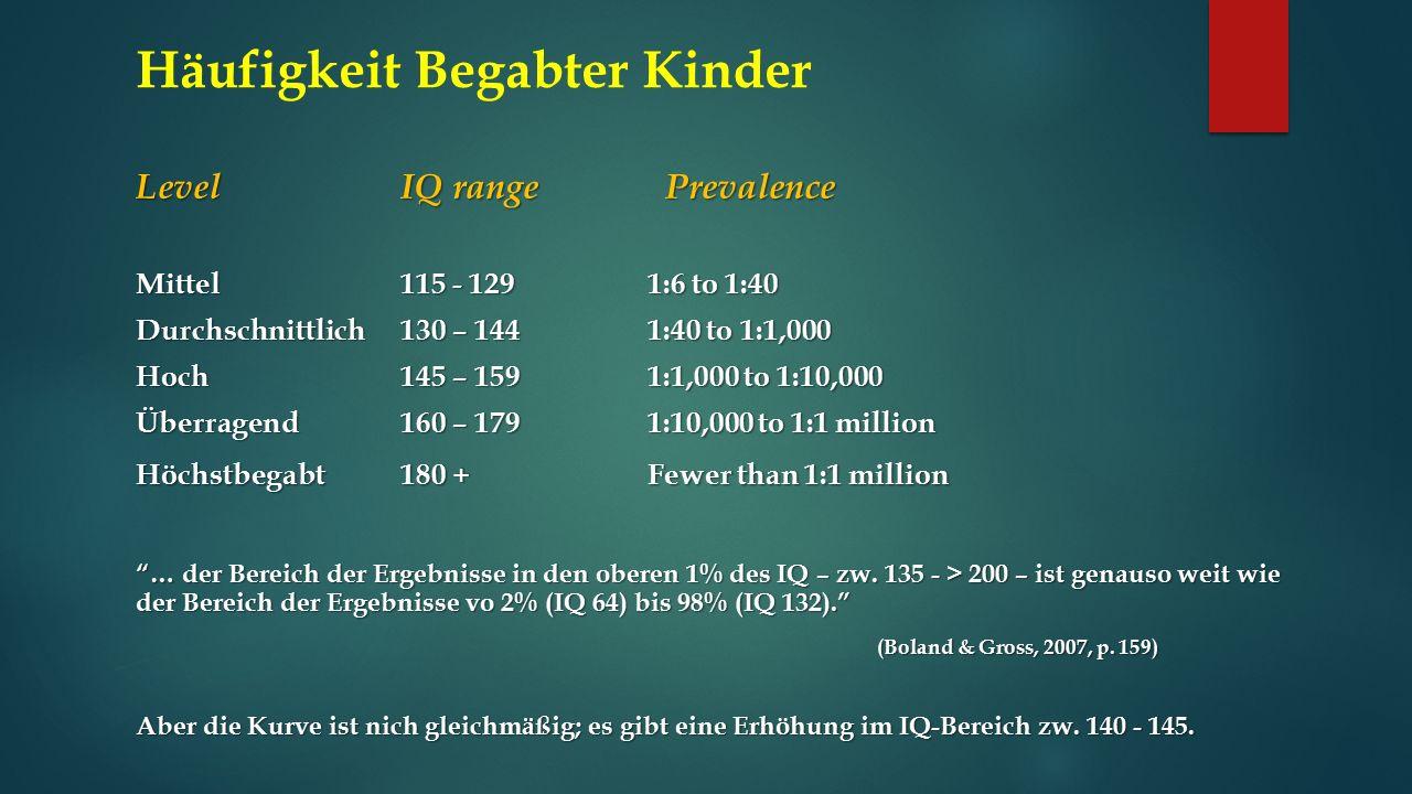 Häufigkeit Begabter Kinder LevelIQ rangePrevalence Mittel115 - 129 1:6 to 1:40 Durchschnittlich130 – 144 1:40 to 1:1,000 Hoch145 – 159 1:1,000 to 1:10,000 Überragend160 – 179 1:10,000 to 1:1 million Höchstbegabt180 + Fewer than 1:1 million … der Bereich der Ergebnisse in den oberen 1% des IQ – zw.