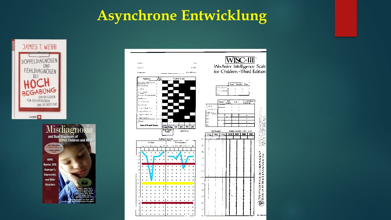 Asynchrone Entwicklung