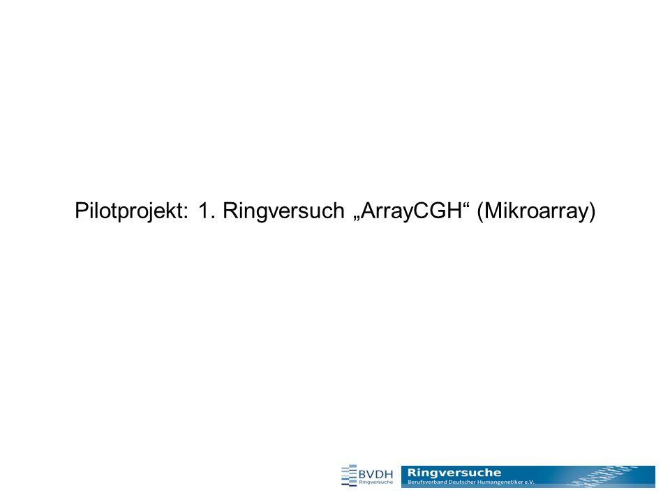 "Pilotprojekt: 1. Ringversuch ""ArrayCGH (Mikroarray)"