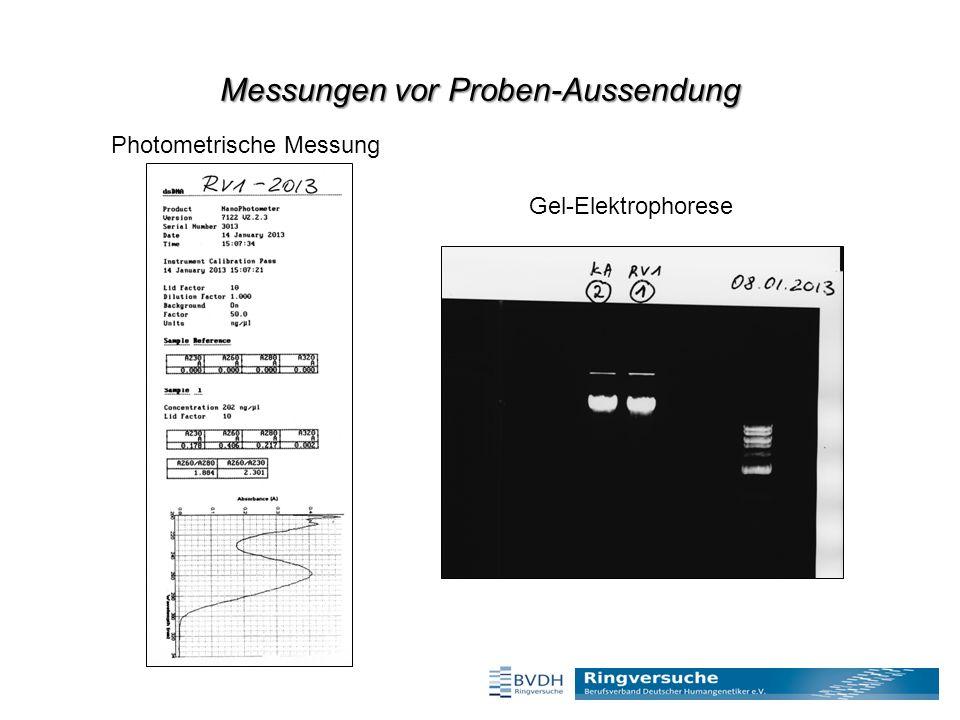 Messungen vor Proben-Aussendung Photometrische Messung Gel-Elektrophorese