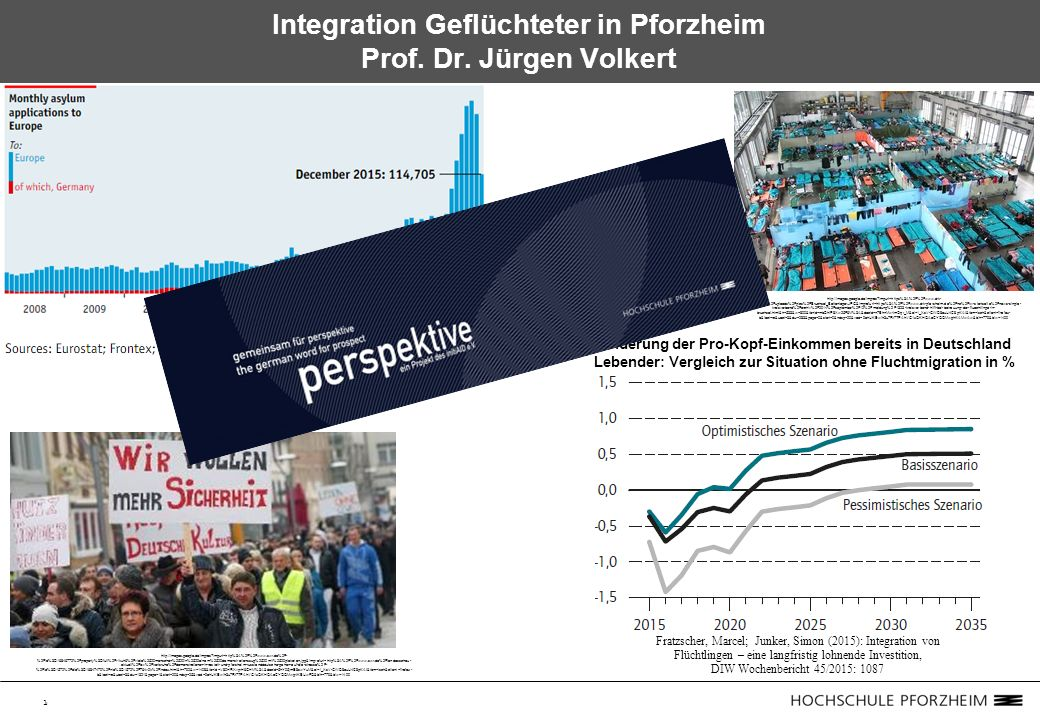 1 Integration Geflüchteter in Pforzheim Prof. Dr.