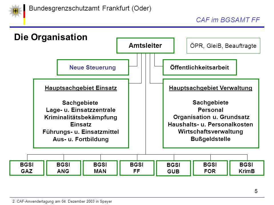 5 Bundesgrenzschutzamt Frankfurt (Oder) CAF im BGSAMT FF Die Organisation Amtsleiter Neue SteuerungÖffentlichkeitsarbeit Hauptsachgebiet Einsatz Sachgebiete Lage- u.