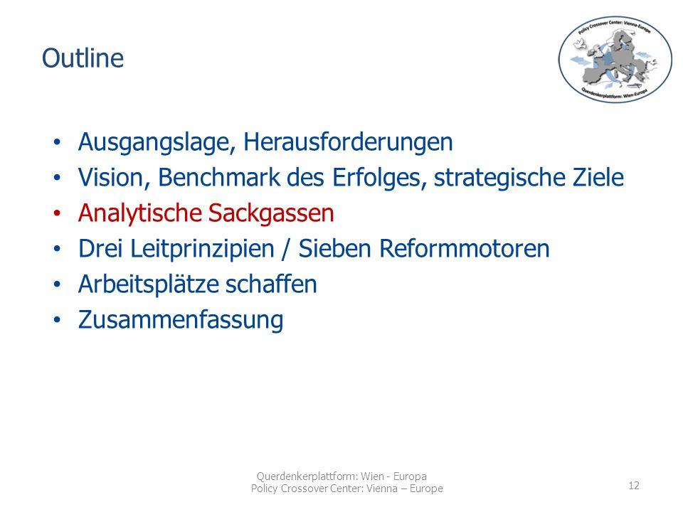Querdenkerplattform: Wien - Europa Policy Crossover Center: Vienna – Europe Outline Ausgangslage, Herausforderungen Vision, Benchmark des Erfolges, strategische Ziele Analytische Sackgassen Drei Leitprinzipien / Sieben Reformmotoren Arbeitsplätze schaffen Zusammenfassung 12