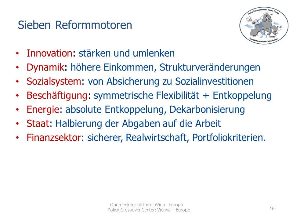 Querdenkerplattform: Wien - Europa Policy Crossover Center: Vienna – Europe Innovation: stärken und umlenken Dynamik: höhere Einkommen, Strukturveränderungen Sozialsystem: von Absicherung zu Sozialinvestitionen Beschäftigung: symmetrische Flexibilität + Entkoppelung Energie: absolute Entkoppelung, Dekarbonisierung Staat: Halbierung der Abgaben auf die Arbeit Finanzsektor: sicherer, Realwirtschaft, Portfoliokriterien.