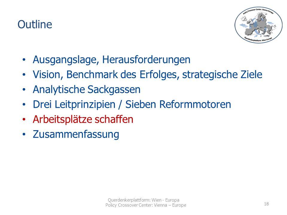 Querdenkerplattform: Wien - Europa Policy Crossover Center: Vienna – Europe Outline Ausgangslage, Herausforderungen Vision, Benchmark des Erfolges, strategische Ziele Analytische Sackgassen Drei Leitprinzipien / Sieben Reformmotoren Arbeitsplätze schaffen Zusammenfassung 18