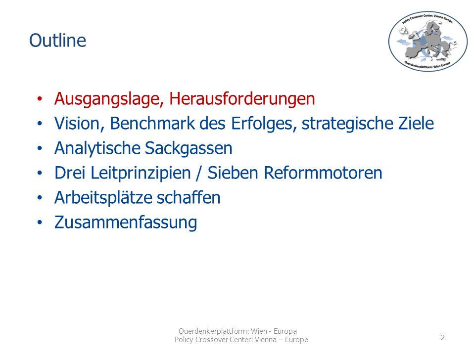 Querdenkerplattform: Wien - Europa Policy Crossover Center: Vienna – Europe Outline Ausgangslage, Herausforderungen Vision, Benchmark des Erfolges, strategische Ziele Analytische Sackgassen Drei Leitprinzipien / Sieben Reformmotoren Arbeitsplätze schaffen Zusammenfassung 2