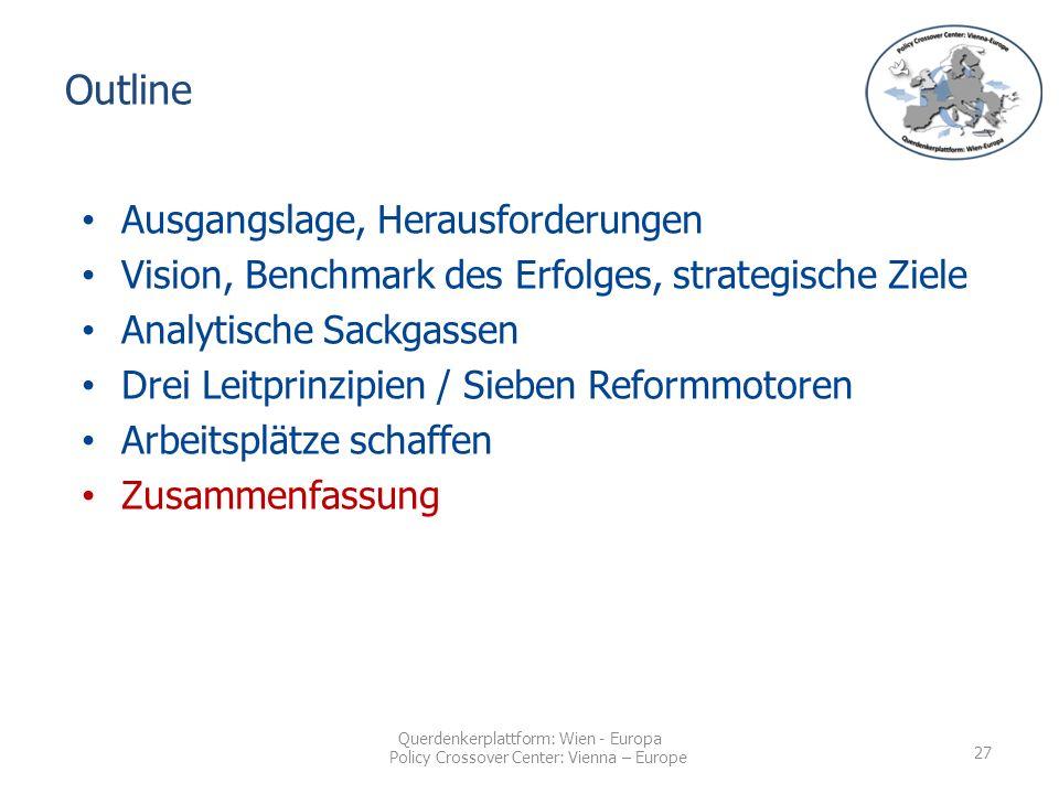 Querdenkerplattform: Wien - Europa Policy Crossover Center: Vienna – Europe Outline Ausgangslage, Herausforderungen Vision, Benchmark des Erfolges, strategische Ziele Analytische Sackgassen Drei Leitprinzipien / Sieben Reformmotoren Arbeitsplätze schaffen Zusammenfassung 27