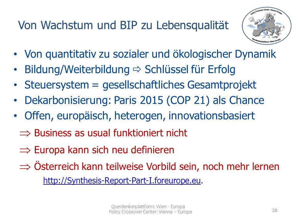 Querdenkerplattform: Wien - Europa Policy Crossover Center: Vienna – Europe Von quantitativ zu sozialer und ökologischer Dynamik Bildung/Weiterbildung  Schlüssel für Erfolg Steuersystem = gesellschaftliches Gesamtprojekt Dekarbonisierung: Paris 2015 (COP 21) als Chance Offen, europäisch, heterogen, innovationsbasiert  Business as usual funktioniert nicht  Europa kann sich neu definieren  Österreich kann teilweise Vorbild sein, noch mehr lernen http://Synthesis-Report-Part-I.foreurope.euhttp://Synthesis-Report-Part-I.foreurope.eu.