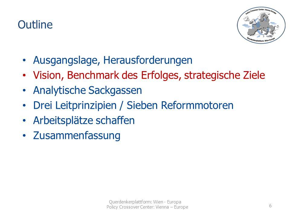 Querdenkerplattform: Wien - Europa Policy Crossover Center: Vienna – Europe Outline Ausgangslage, Herausforderungen Vision, Benchmark des Erfolges, strategische Ziele Analytische Sackgassen Drei Leitprinzipien / Sieben Reformmotoren Arbeitsplätze schaffen Zusammenfassung 6
