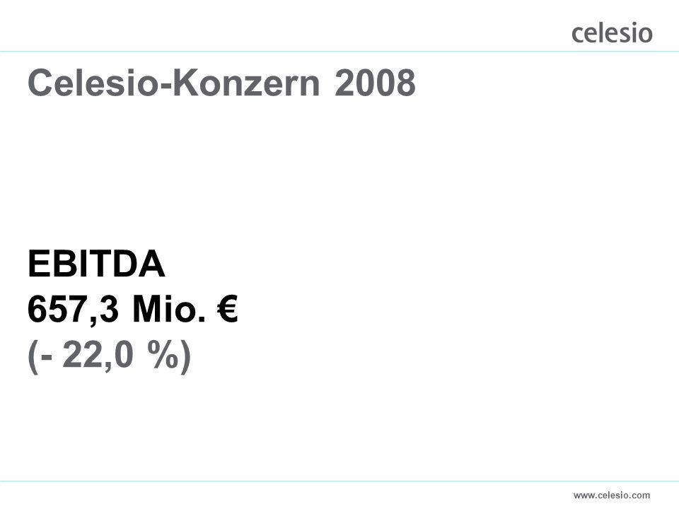 www.celesio.com Celesio-Konzern 2008 EBITDA 657,3 Mio. € (- 22,0 %)
