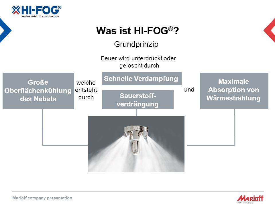 Marioff company presentation Große Oberflächenkühlung des Nebels Schnelle Verdampfung Maximale Absorption von Wärmestrahlung welche entsteht durch und Was ist HI-FOG ® .