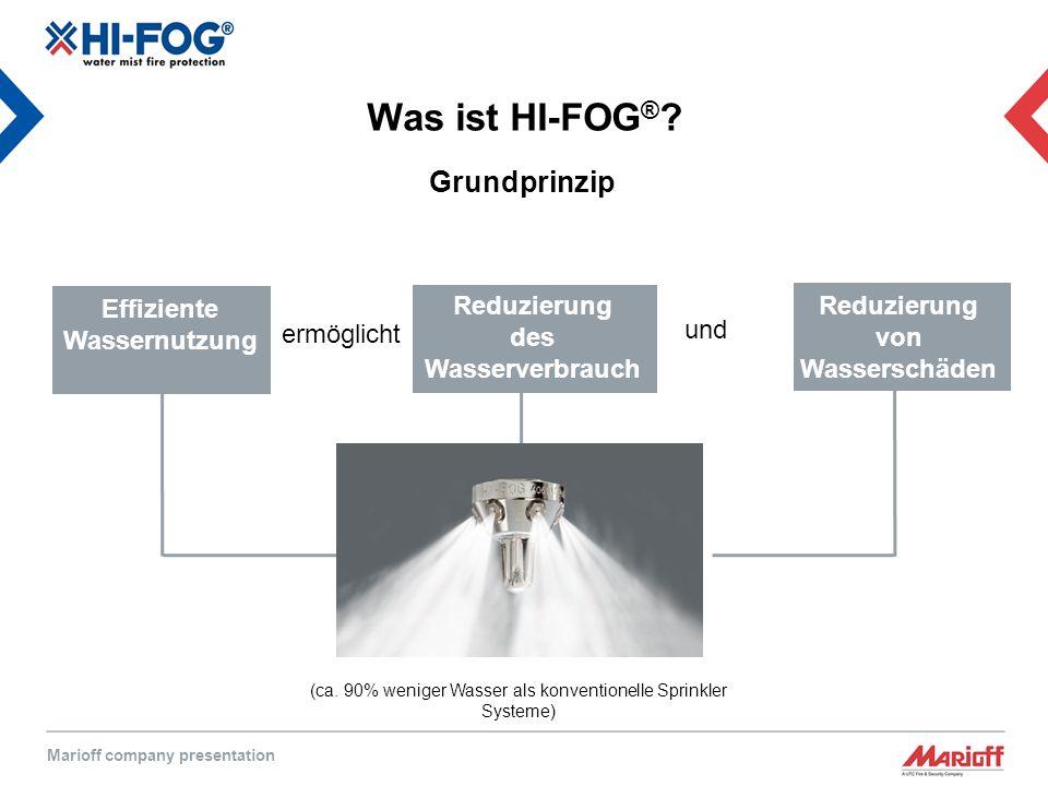 Marioff company presentation Effiziente Wassernutzung Reduzierung des Wasserverbrauch s Reduzierung von Wasserschäden ermöglicht und Was ist HI-FOG ® .