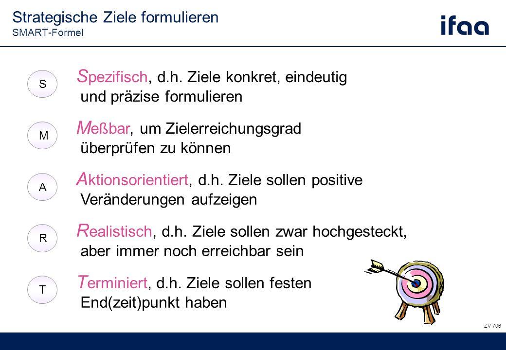 Strategische Ziele formulieren SMART-Formel S S pezifisch, d.h.