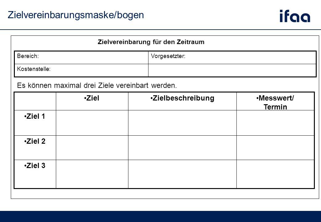 Zielvereinbarungsmaske/bogen Ziel 3 Ziel 2 Ziel 1 Messwert/ Termin ZielbeschreibungZiel Kostenstelle: Vorgesetzter:Bereich: Zielvereinbarung für den Zeitraum Es können maximal drei Ziele vereinbart werden.